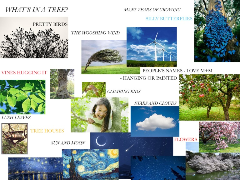 MOODBOARD WISH TREE3